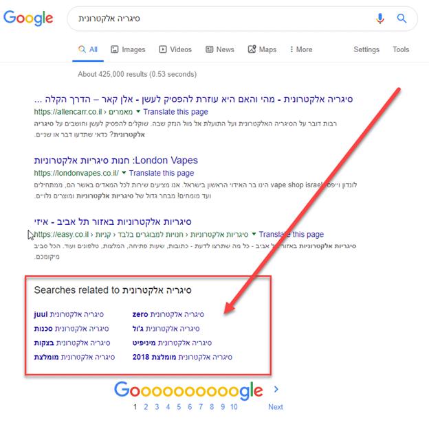 חיפושים קשורים בגוגל