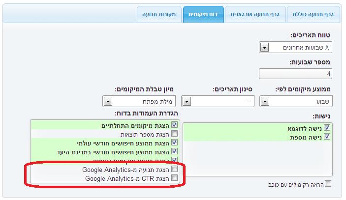 זפו קידום אתרים - הוספת נתונים מ-Analytics לדוחות