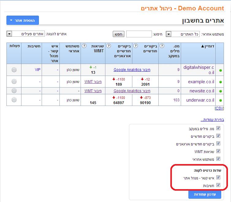 זפו קידום אתרים - ניהול כרטיס לקוח