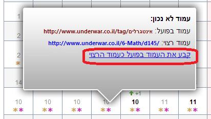 זפו קידום אתרים - קביעת עמוד מקושר למילת מפתח