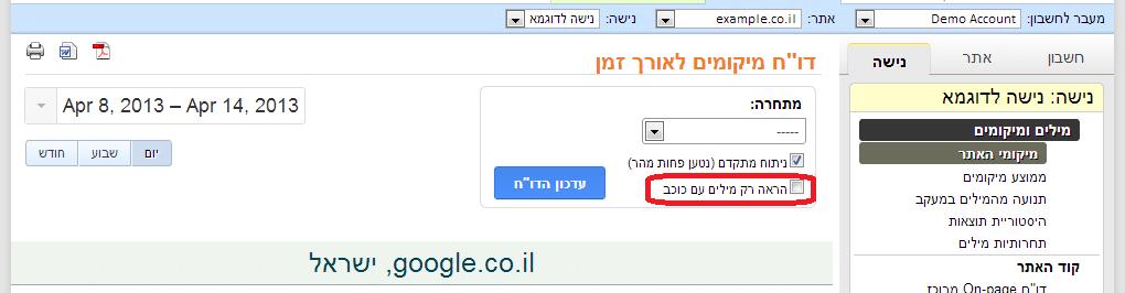 """זפו קידום אתרים - דו""""ח מיקומים לאורך זמן"""