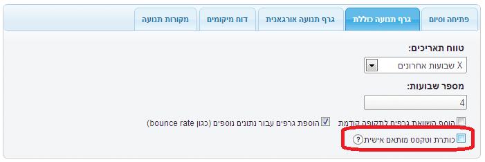 """זפו קידום אתרים - התאמה אישית של דו""""ח"""