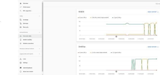 נתונים חשובים בסרצ' קונסול של גוגל
