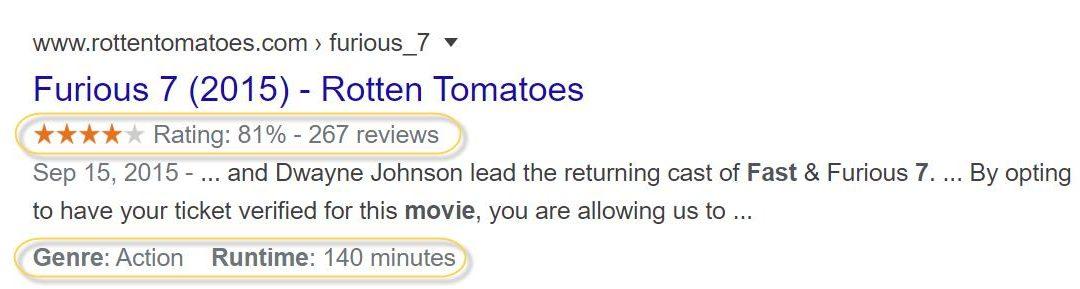 מידע סכמה על סרט באתר ביקורות סרטים